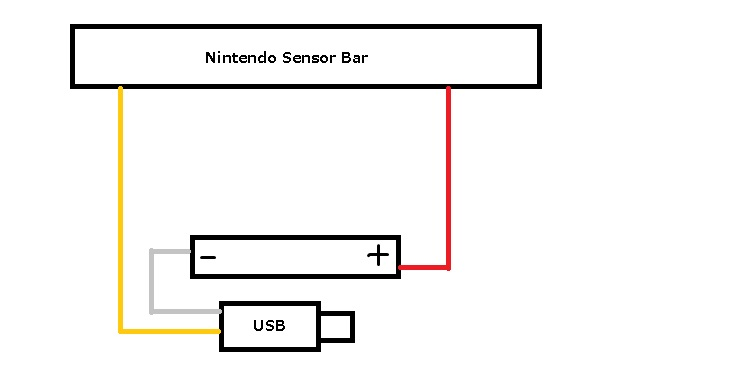 how to convert nintendo wii sensor bar to usb sensor bar laptop